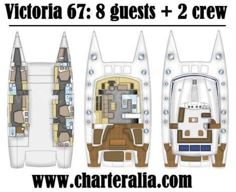 vlakverdeling 3 niveaus victoria 67 charterboot charteralia