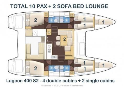 plano catamaran lagoon 400 s2 2015 con 4 cabinas dobles y 4 baños
